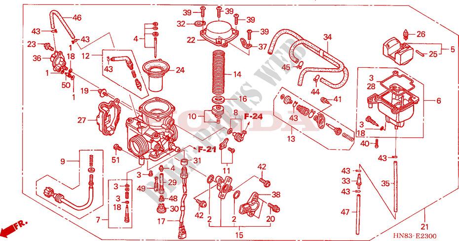 honda rincon carburetor diagram  honda  get free image