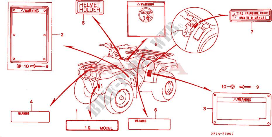 CAUTION LABEL 92 Frame TRX200DN 1992 FOURTRAX 200 ATV Honda