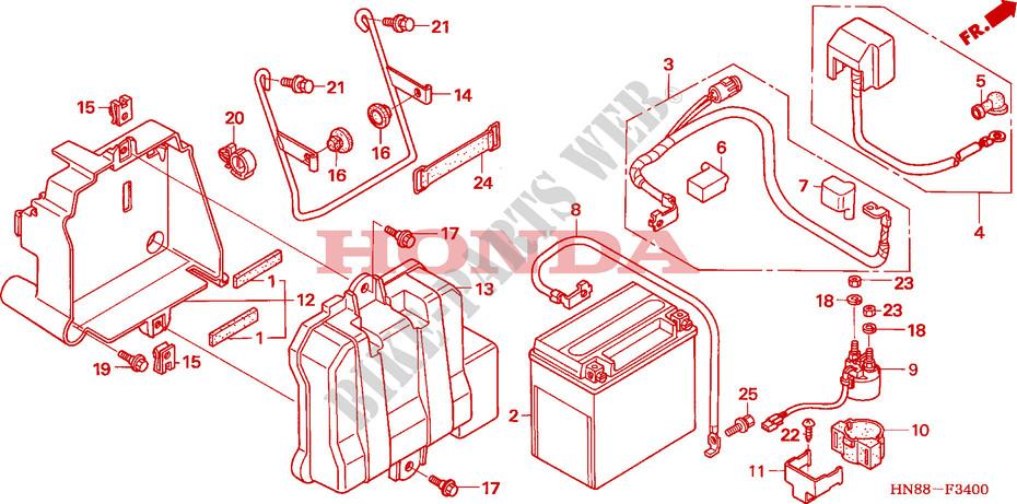 Battery For Honda Fourtrax 650 Rincon 2007   Honda