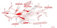 STICKERS (5) for Honda CBR 650 F ABS ROUGE 2018